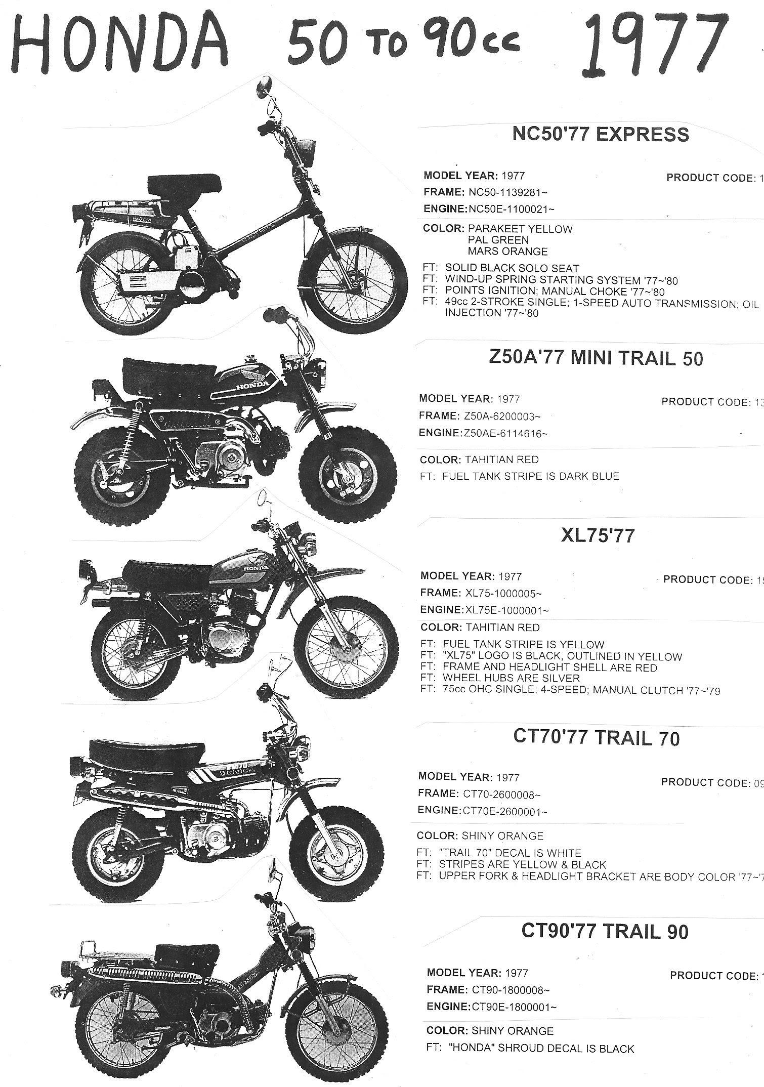 79c1ef8 1968 Honda 90 Wiring Diagram Wiring Resources