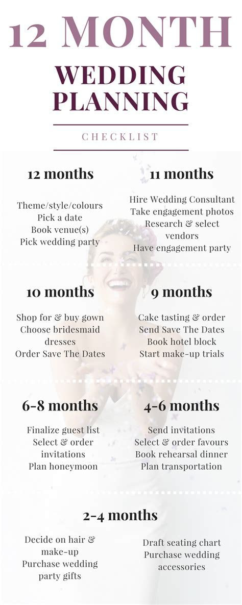 A Free Wedding Checklist Planner For Low Budget, Stress