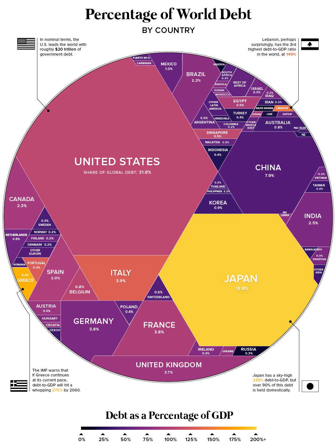 $63 Trillion of World Debt