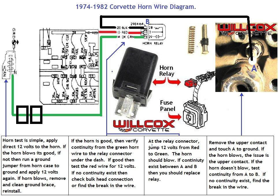 Diagram 1994 Corvette Horn Wiring Diagram Full Version Hd Quality Wiring Diagram Diagramorama Rugby Moirans Fr