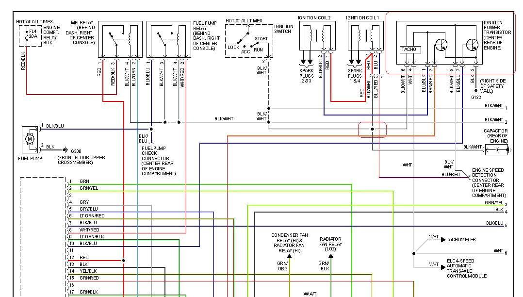 Mitsubishi Eclipse Wiring Diagram
