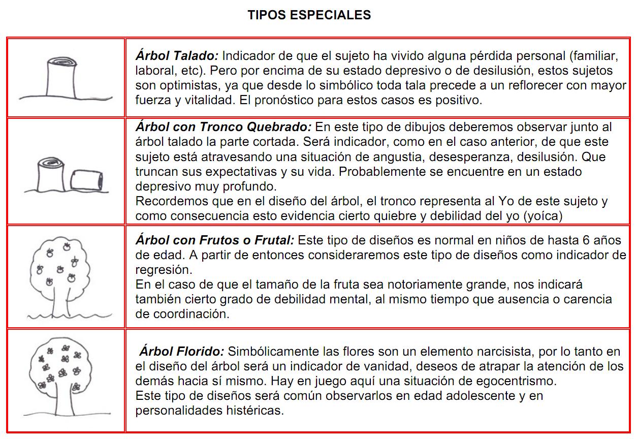 arboles_tronco44