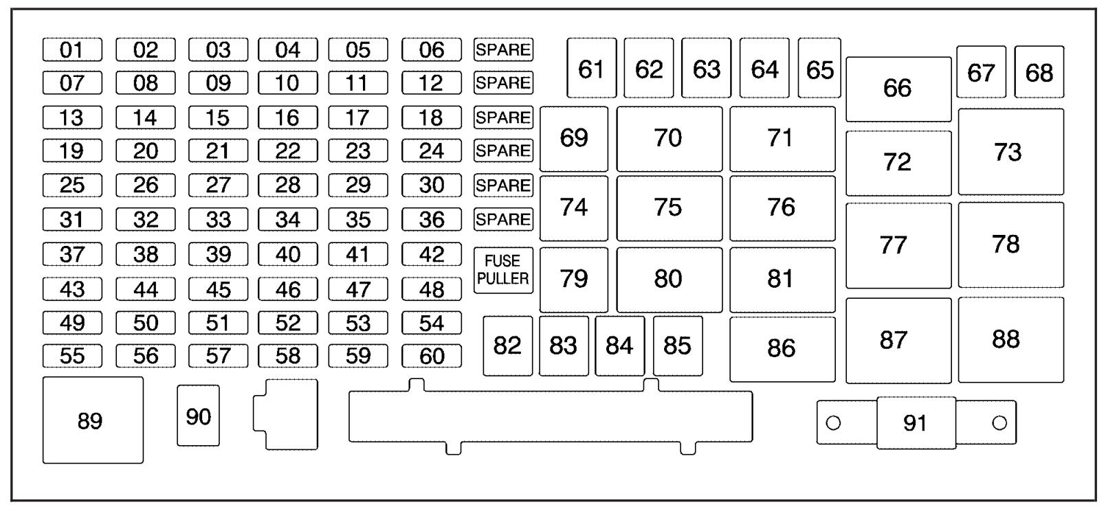2005 Hummer Fuse Panel Diagram Wiring Diagram Balance Balance Zaafran It