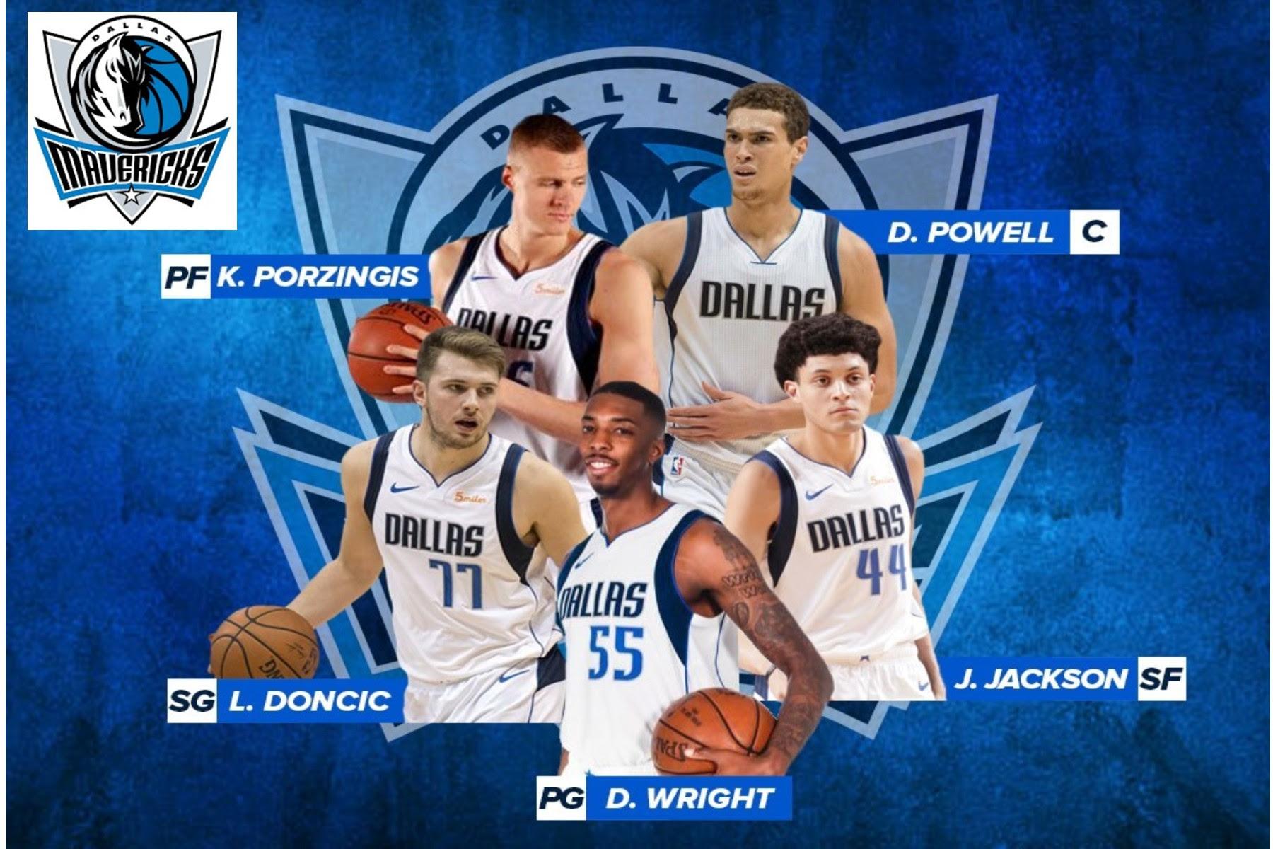 Fantasy Basketball, 2019 Dallas Mavericks Preview I Razzball