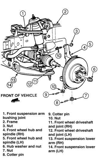 The Ford Ranger Front Suspension with 2000 Ford Ranger