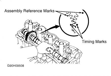 Timing Mark Diagram: Timing Mark Diagram for Car Listed ...