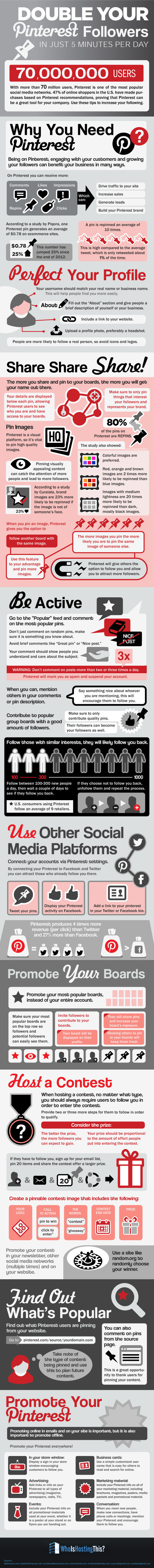 Double your interest followers in just 5 Minutes per day - infographic