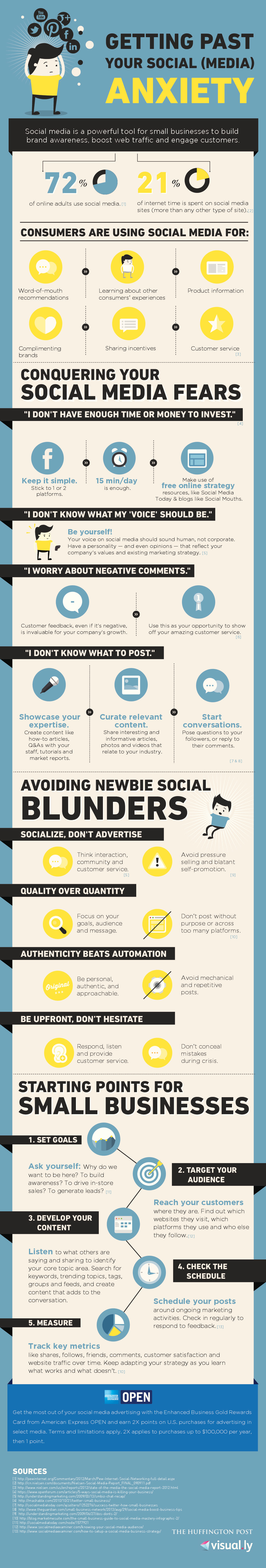 INFOGRAPHIC: The Most Common Social Media Fears And How To Get Over Them