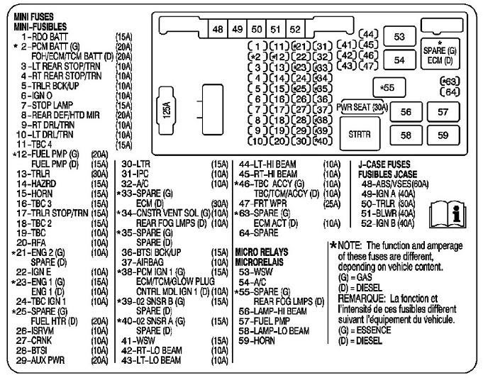 Diagram 2000 Gmc Sierra Fuse Box Diagram Full Version Hd Quality Box Diagram Cntwiring Ancegiovanisicilia It
