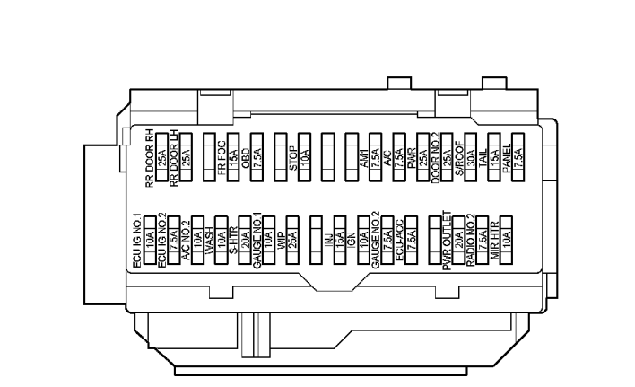 2007 Toyota Fuse Box Wiring Diagram Component Component Consorziofiuggiturismo It
