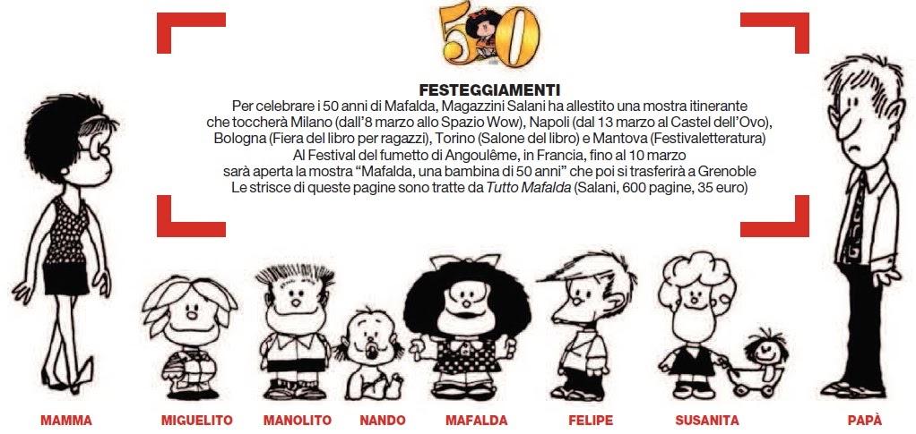Frasi Di Compleanno Mafalda