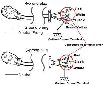 4 Prong Outlet Wiring Diagram