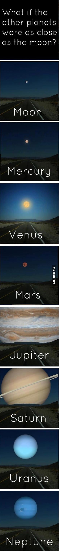 ¿Qué pasa si los otros planetas eran tan cerca como la luna