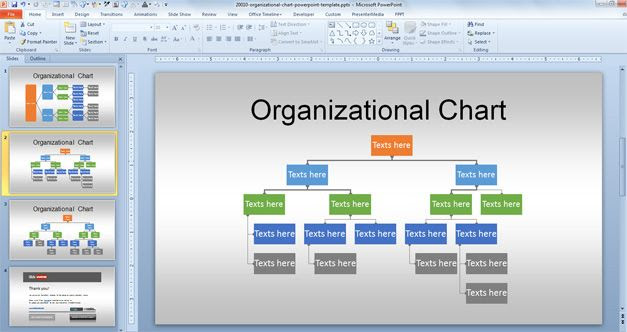 Editable Organizational Chart