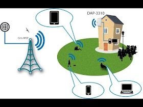 How to Extend the WiFi Internet   DAP 3310 Access Point/ Client/ Repeater