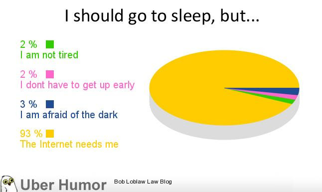 Why Am I Not Sleeping Funny Pictures Quotes Pics Photos