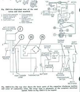 Wiring Diagram For Johnson Outboard Motor Free Wiring Diagram