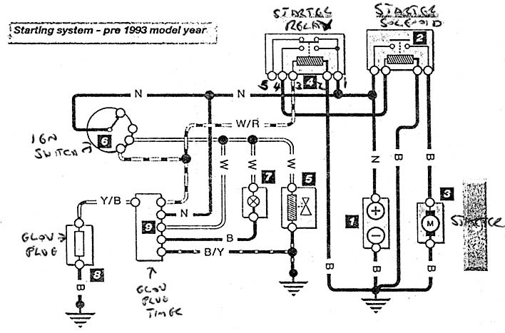 1997 Land Rover Discovery Ignition System Wiring Diagrams Wiring Diagram Rich Central A Rich Central A Gobep It