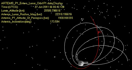 Screen capture from simulation of ARTEMIS P1 spacecraft entering lunar orbit.