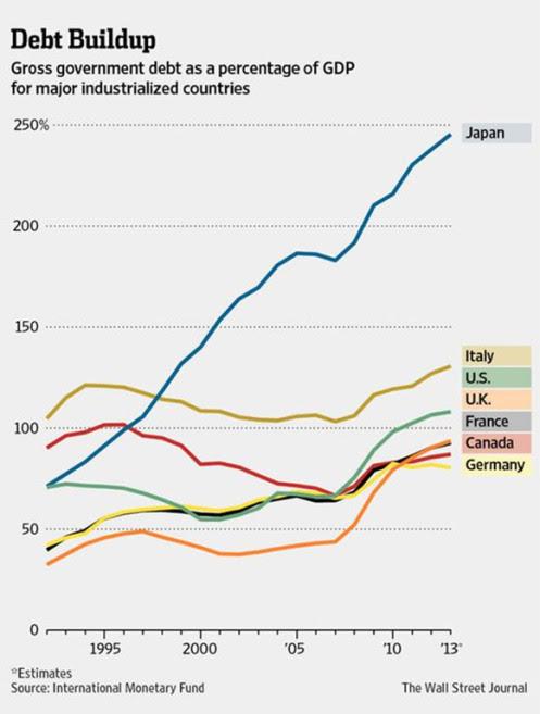 japan-debt
