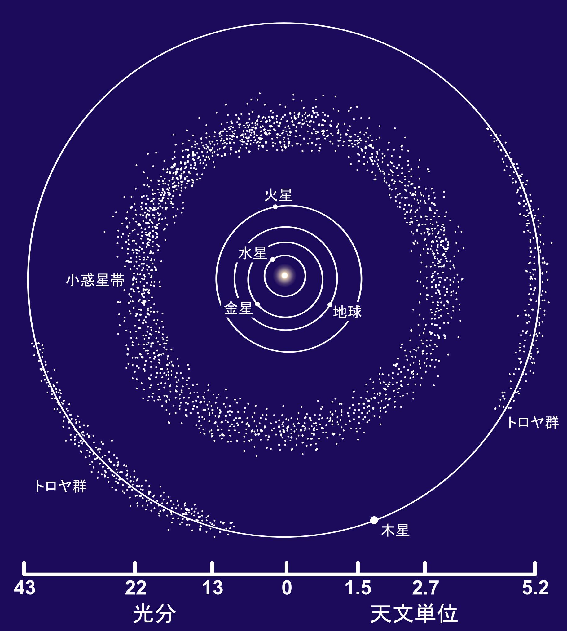 1830px Asteroid_Belt_ja
