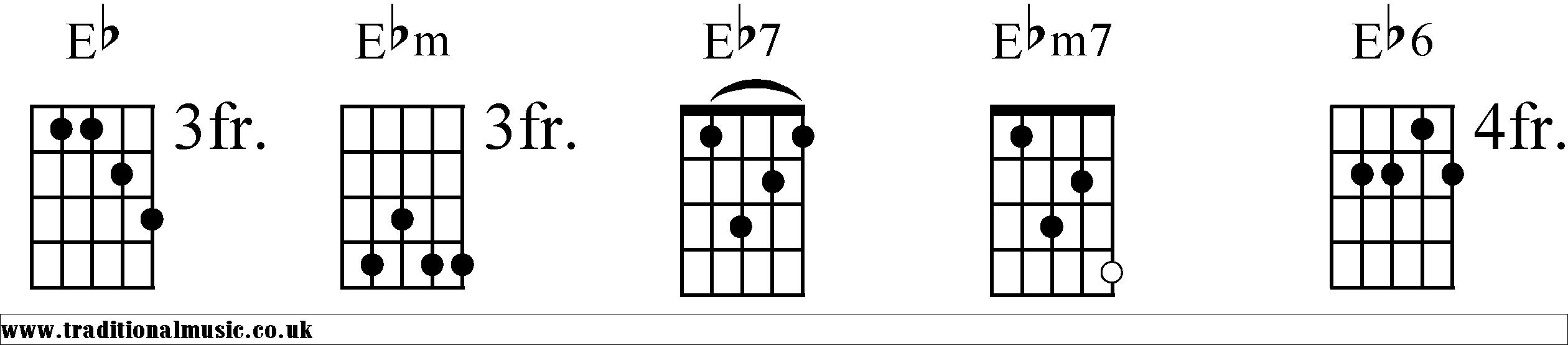 E Flat Chord 2015confession