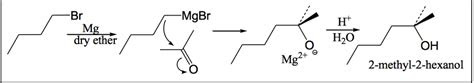 solved   grignard reaction  synthesizes  methy