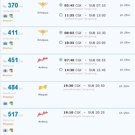 Harga Tiket Pesawat Aceh Jakarta Macam Macam Tiket