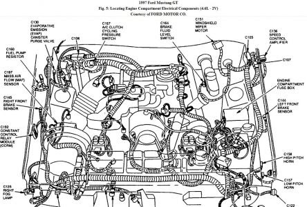 2005 Jeep Grand Cherokee Horn Fuse - Wiring Diagram And ...