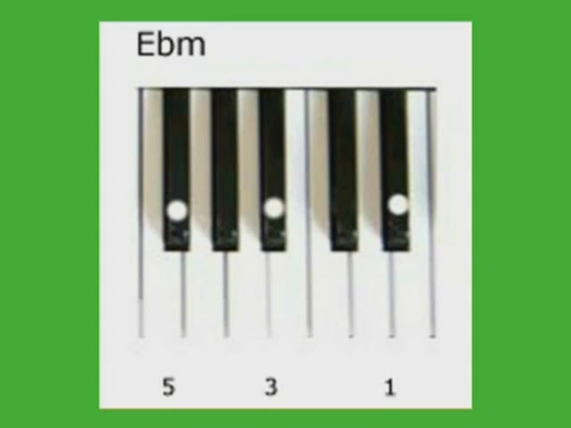 Chord Fm Gitar apexwallpapers.com