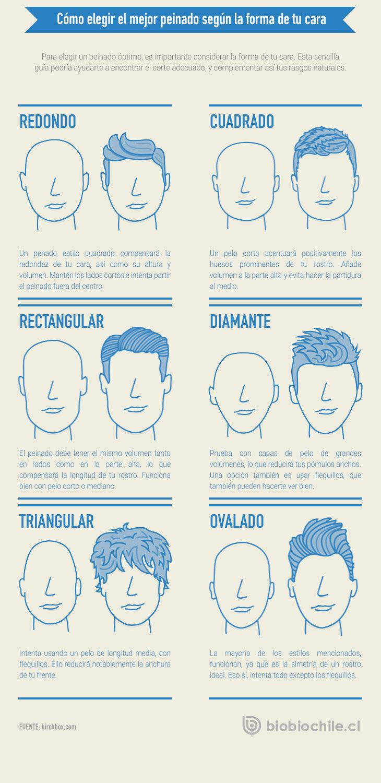 Peinado segun forma cara hombre