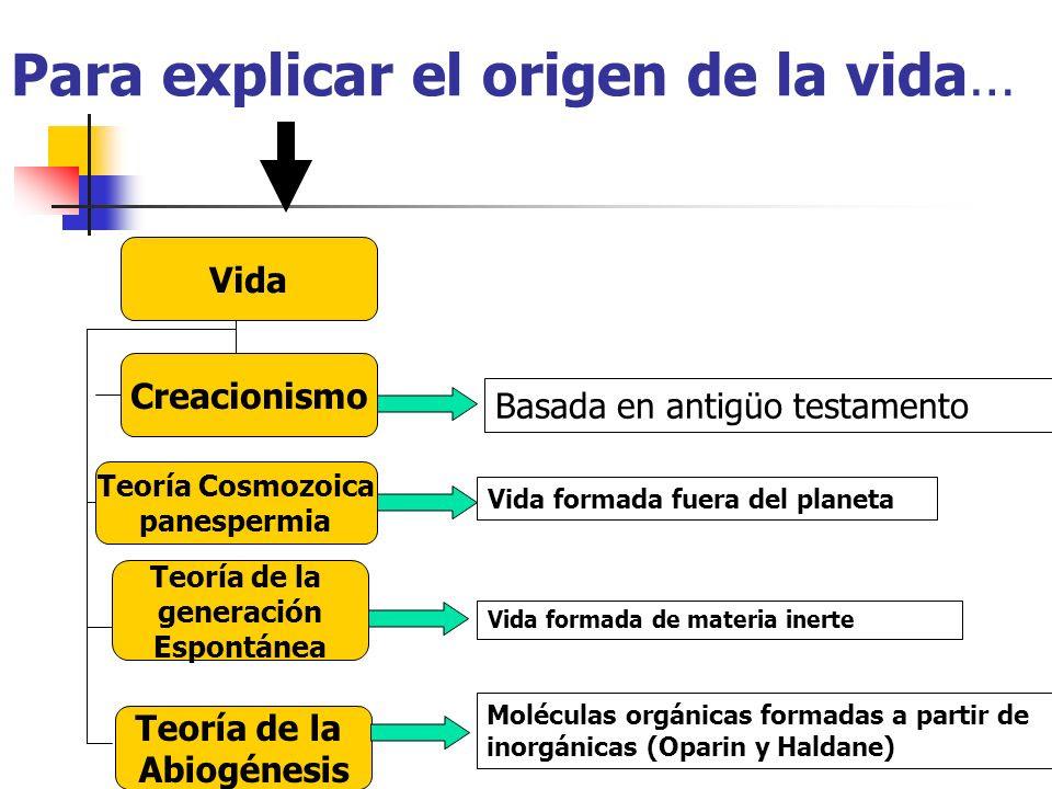 Para+explicar+el+origen+de+la+vida%E2%80%A6