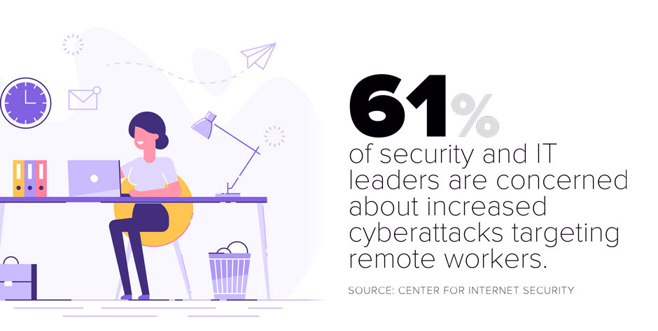 61+percent+of+security+and+IT+leaders+are+concerned+about+increased+cyberattacks+targeting+remote+workers