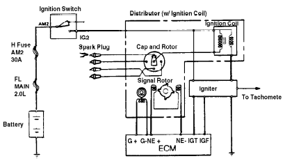 9 2007 Toyota Camry Ignition Coil Diagram - Free Wiring ...