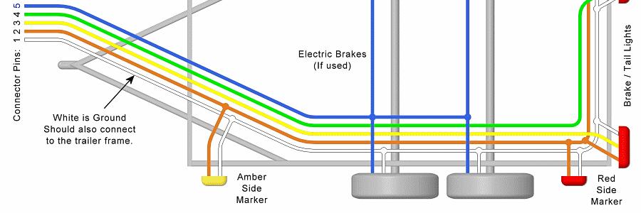 7 Pin Round Trailer Plug Wiring Diagram Nz Wiring Diagram