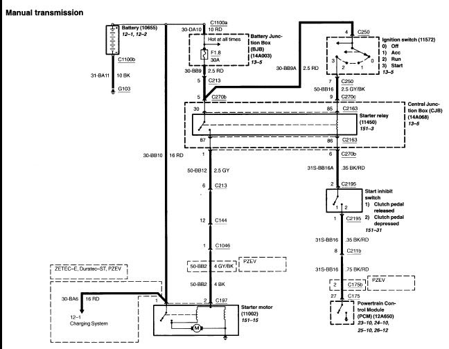 2000 Ford F 150 Alternator Wiring Diagram Wiring Diagram Corsa C Corsa C Pasticceriagele It