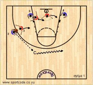3players_zone23_drill_03.jpg
