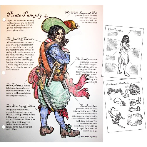 Home School in the Woods  Á La Carte products, U.S. history, world history, hands-on, timelines, maps