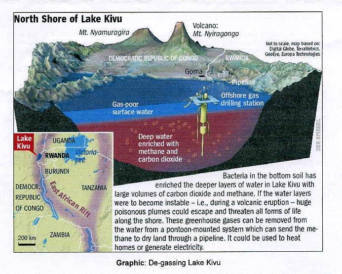 Αποτέλεσμα εικόνας για kivu lake