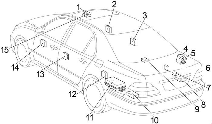 Lexus Ls 430 2000 2006 Fuse Box Diagram Auto Genius