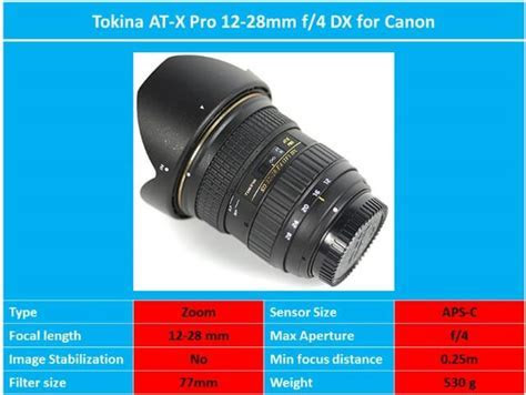 Best Wide Angle Lens for Canon  The Full Guide With Sample