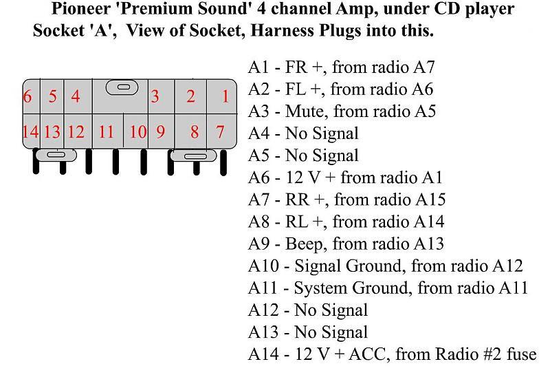 Lexus Ls400 Wire Diagram Full Hd Version Wire Diagram Schematic Moll Ilcagliarese It