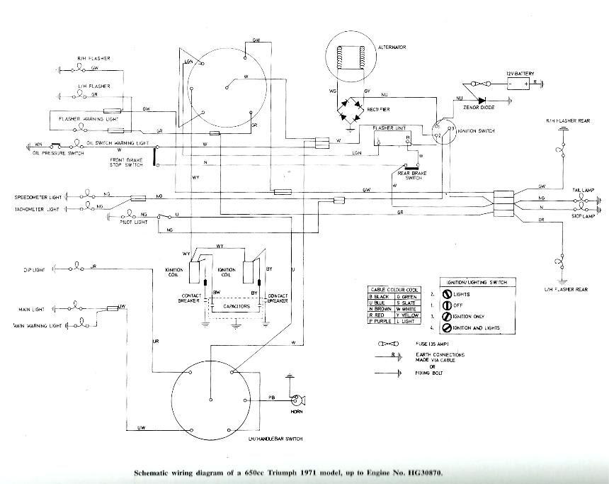 Diagram 2005 Triumph Bonneville Wiring Diagram Full Version Hd Quality Wiring Diagram Jfdesguide Primacasa Immobiliare It