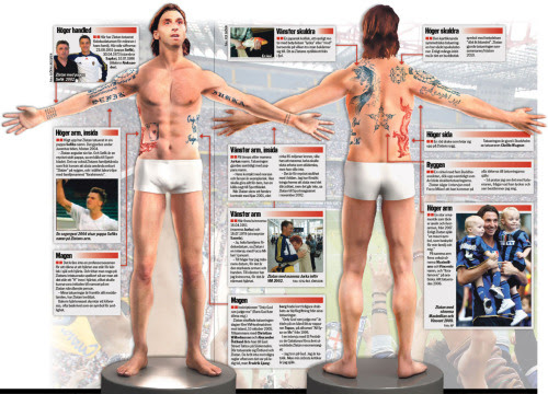 Image result for ibrahimovic tattoos
