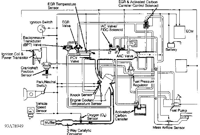 1993 Engine Performance Nissan Vacuum Diagrams