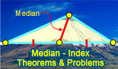 Median of a Triangle, Theorems and Problems.