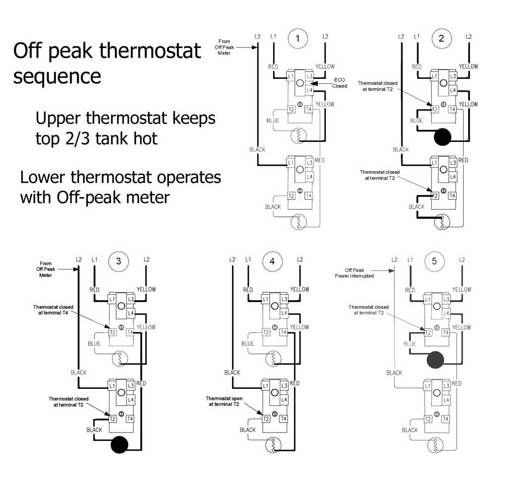 9acabd 240 Electric Heater Thermostat Wiring Diagram Wiring Library