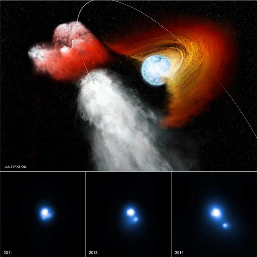 pulsar buraco disco estelar
