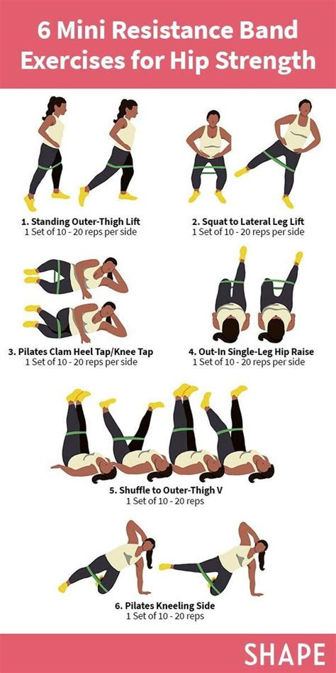 arm resistance band workouts  beginners