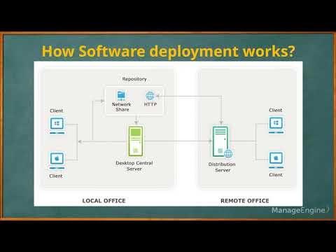 Software Deployment dalam Desktop Central
